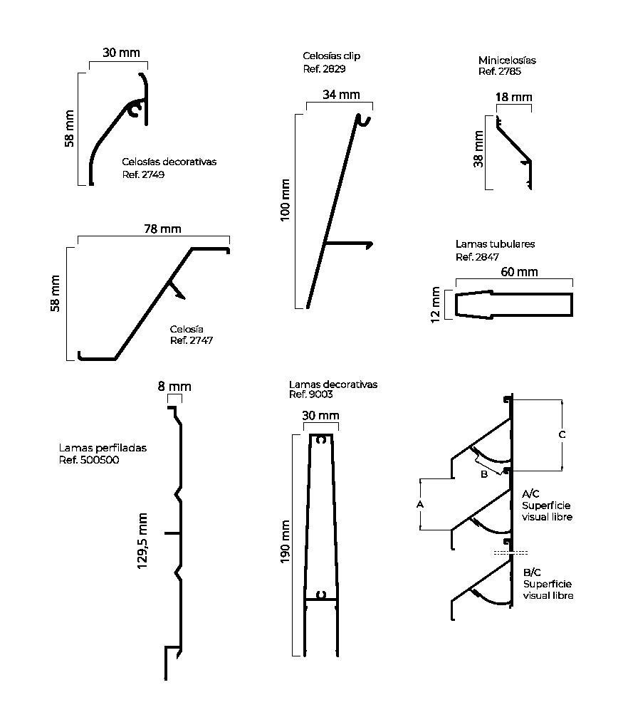 Sección del sistema Celosías-Lamas decorativas